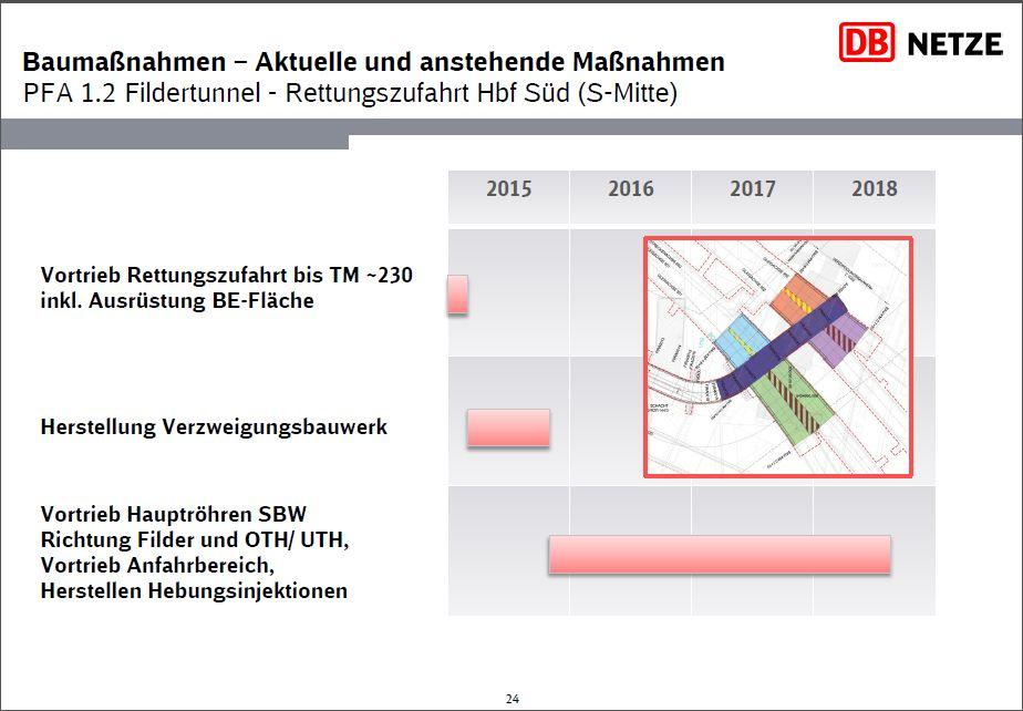 http://netzwerke-21.de/wordpress/wp-content/uploads/20150311-Zeitplan-PFA-1.2..jpg
