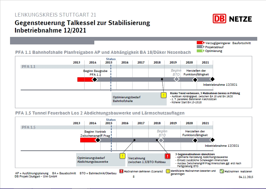 Ungewöhnlich Zeitplan Vorlage 2014 Galerie - Entry Level Resume ...