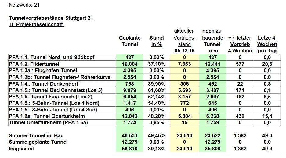 20161205-ueberssicht