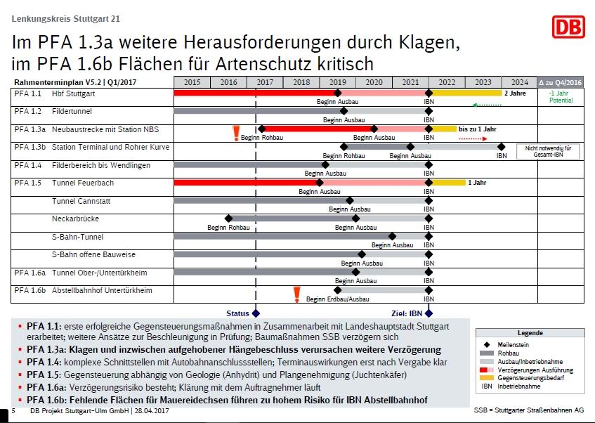 Nett Zeitschaltplan Der Präzisions Abtauuhr Zeitgenössisch ...