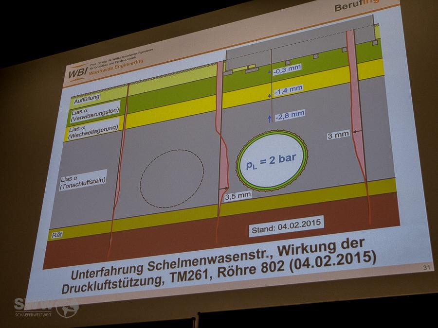 Wunderbar Kesselrohr Diagramme Galerie - Die Besten Elektrischen ...