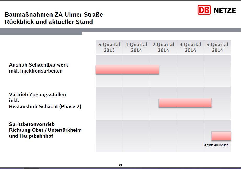http://netzwerke-21.de/wordpress/wp-content/uploads/PFA-1.6a-Zeitplan-2014-b.jpg