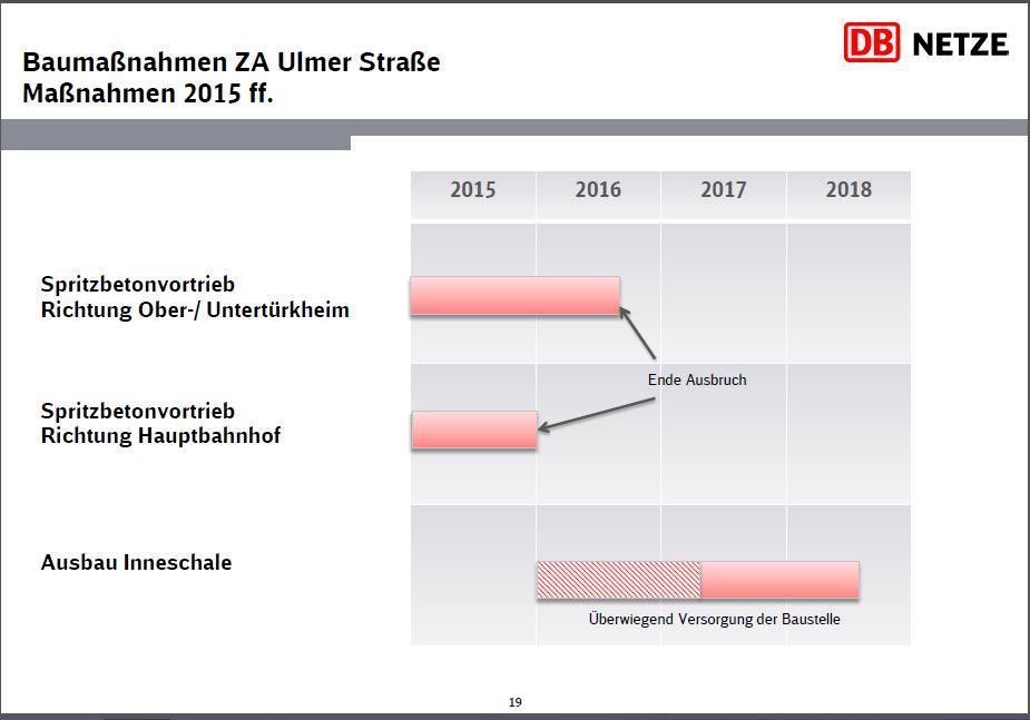 http://netzwerke-21.de/wordpress/wp-content/uploads/PFA-1.6a-Zeitplan-2015-16-b.jpg