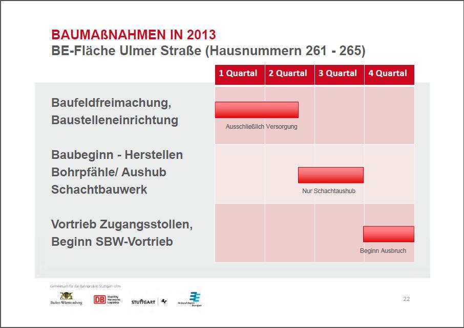 http://netzwerke-21.de/wordpress/wp-content/uploads/PFA-1.6a-Zeitplan-Wangen-2013.jpg