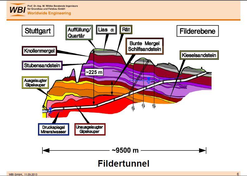 http://netzwerke-21.de/wordpress/wp-content/uploads/Prof-Wittke-Schnitt-Fildertunnel.jpg