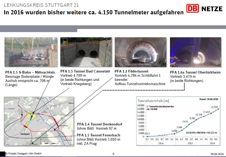 Tunnelbau 06 2016