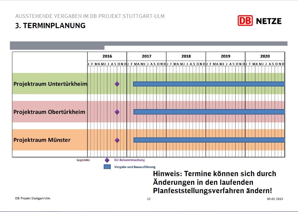 Zeitplan Abstellbahnhof